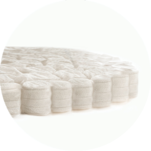 Aireloom Mattress Materials